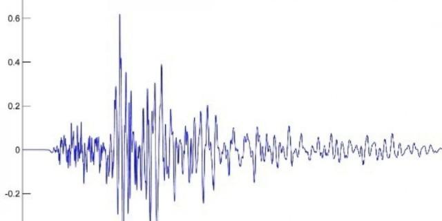 Σεισμός 5,3 Ρίχτερ «τρομοκράτησε» τους κατοίκους