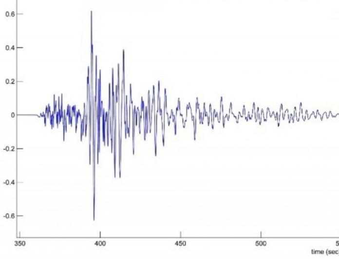 Σεισμός στην Κρήτη αναστάτωσε τους κατοίκους