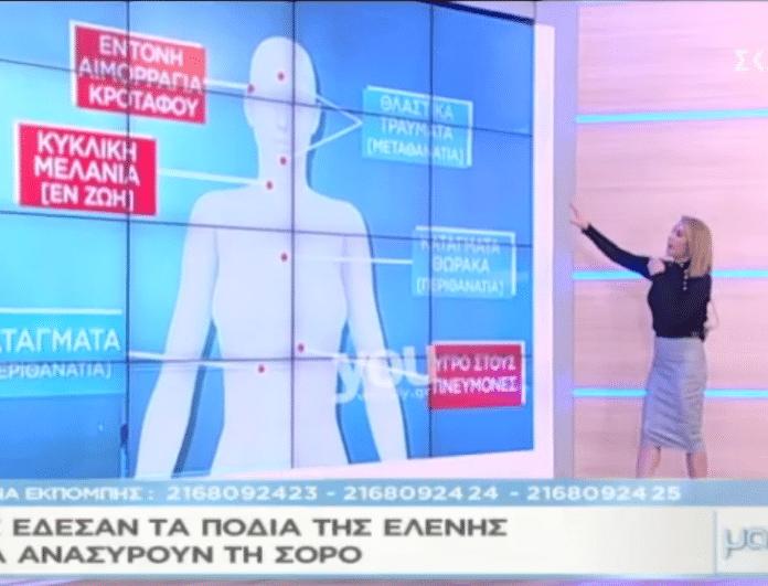 Ελένη Τοπαλούδη: Στο φως της δημοσιότητας η έκθεση ιατροδικαστή! Τα πολλαπλά χτυπήματα που δέχτηκε ζωντανή και νεκρή! (Βίντεο)