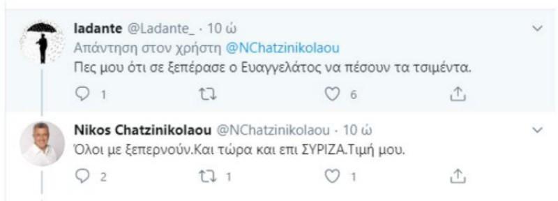 Νίκος Χατζηνικολάου χρηματοδότηση ΜΜΕ