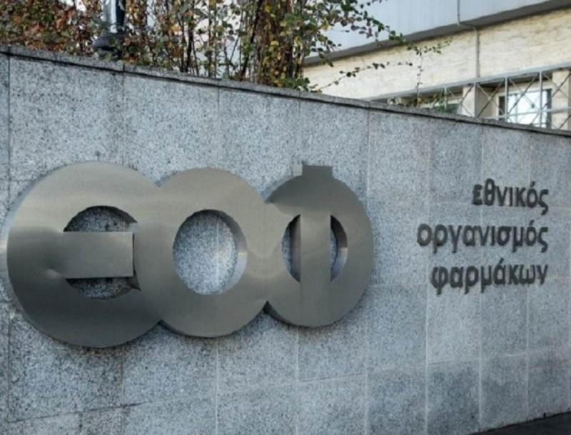 Ανάκληση και προσωρινή απαγόρευση από τον ΕΟΦ σε παρτίδες φαρμάκων